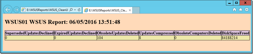 Maintaining WSUS Like a Boss! – Deployment Research